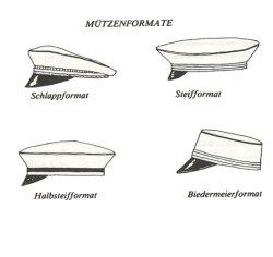 Muetzenform